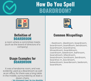 Correct spelling for boardroom