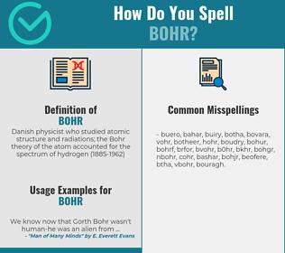 Correct spelling for bohr