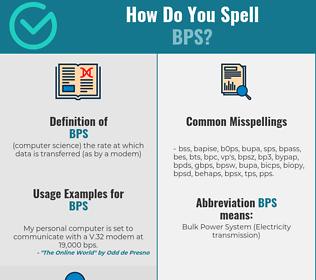 Correct spelling for bps