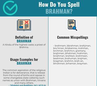 Correct spelling for brahman [Infographic] | Spellchecker net