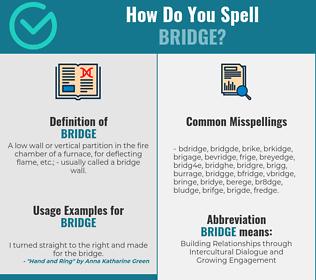 Correct spelling for bridge