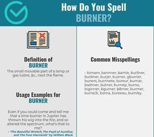 Correct spelling for burner
