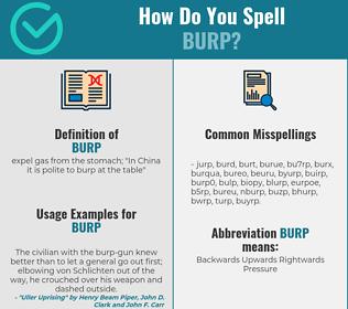 Correct spelling for burp