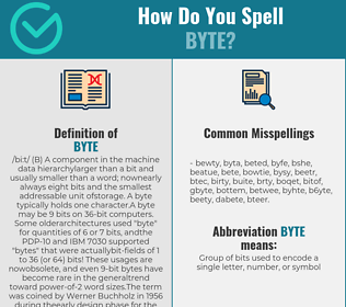 Correct spelling for byte