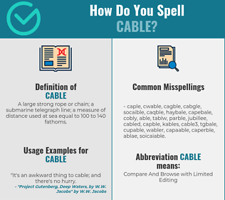 Correct spelling for cable