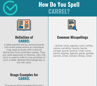Correct spelling for carrel