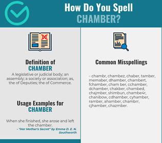 Correct spelling for chamber