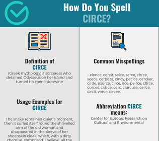 Correct spelling for circe