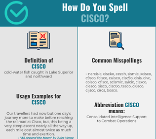 Correct spelling for cisco