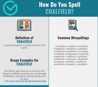 Correct spelling for coalfield