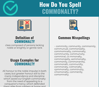 Correct spelling for commonalty