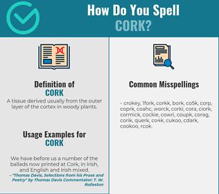 Correct spelling for cork