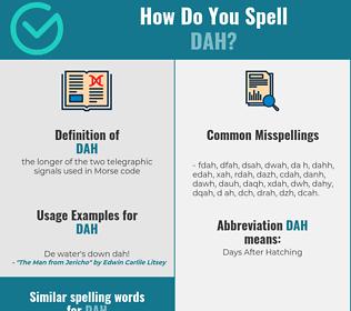 Correct spelling for dah