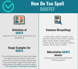 Correct spelling for darts