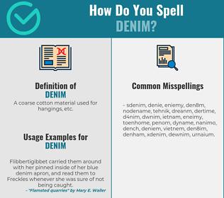 Correct spelling for denim