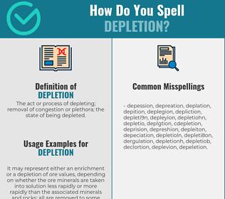 Correct spelling for depletion