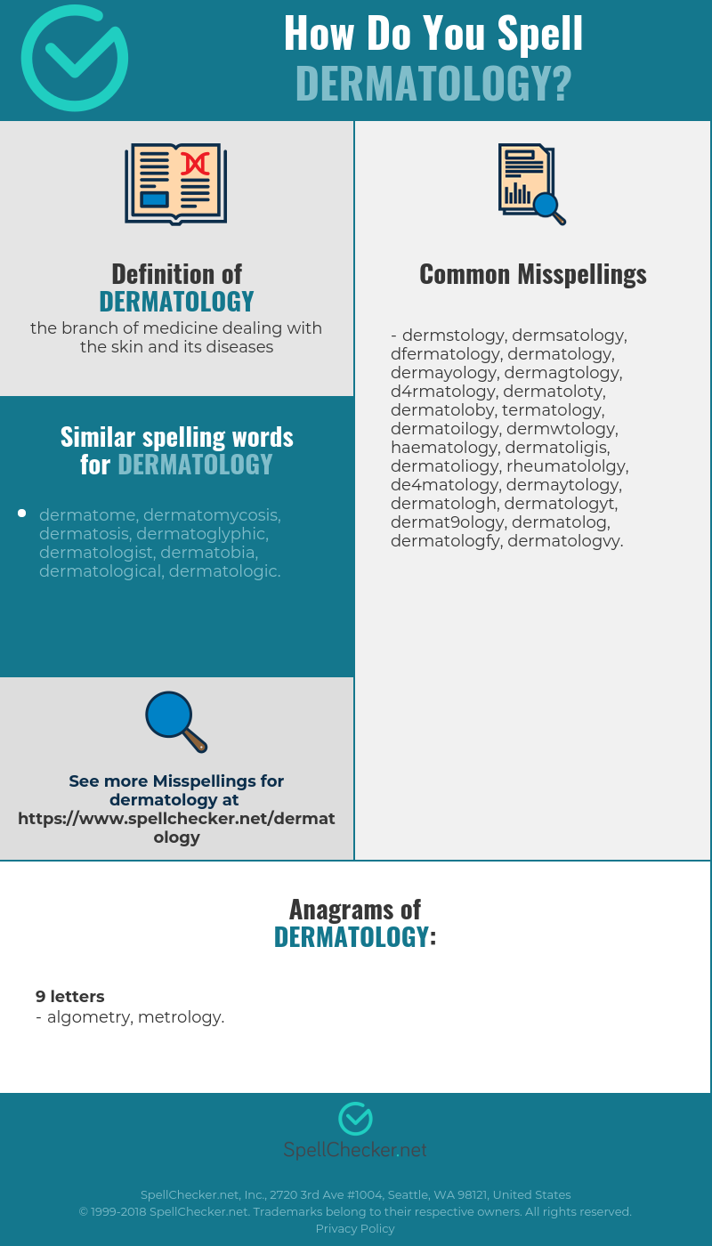 Correct spelling for dermatology [Infographic