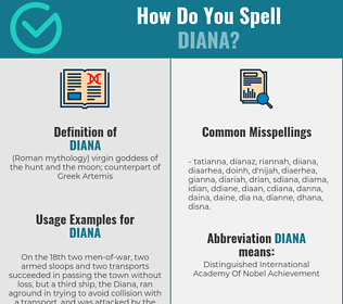 Correct spelling for diana