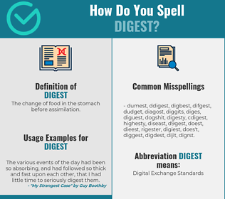 Correct spelling for digest