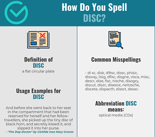 Correct spelling for disc