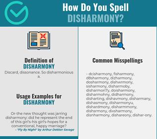 Correct spelling for disharmony
