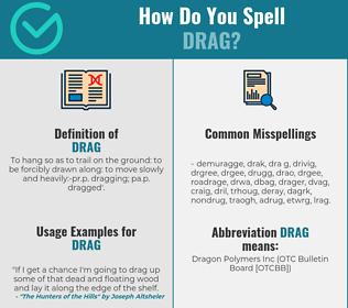 Correct spelling for drag