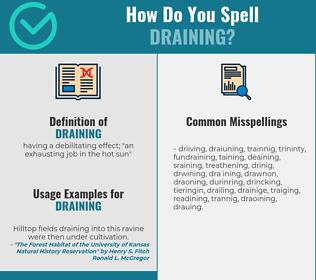 Correct spelling for draining
