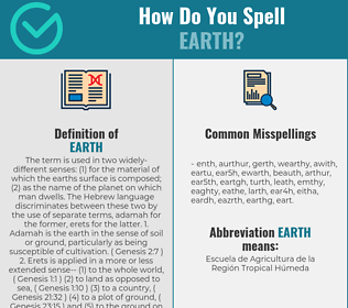 Correct spelling for earth