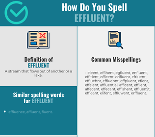 Correct spelling for effluent