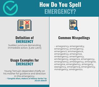 Correct spelling for emergency