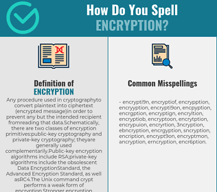 Correct spelling for encryption