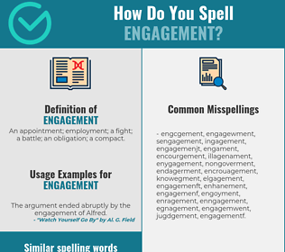 Correct spelling for engagement