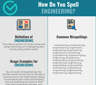 Correct spelling for engineering
