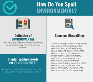 Correct spelling for environmental
