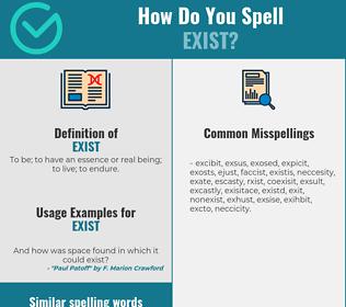 Correct Spelling For Exist Infographic Spellchecker Net