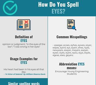 Correct spelling for eyes