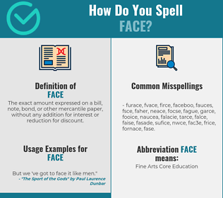 Correct spelling for face