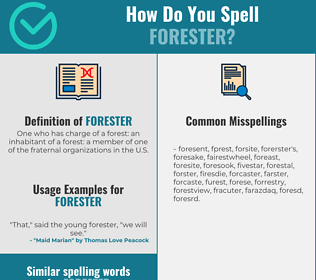 Correct spelling for forester
