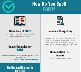 Correct spelling for fort