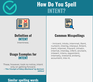 Correct spelling for intent