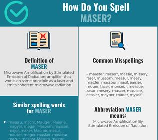 Correct spelling for maser