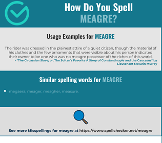 Correct spelling for meagre