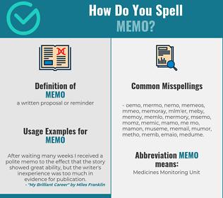 Correct spelling for memo