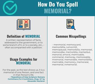 Correct spelling for memorial