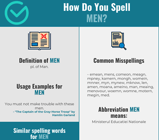 Correct spelling for men