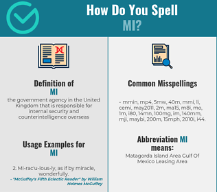 Correct spelling for mi