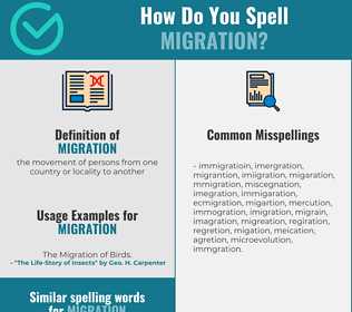 Correct spelling for migration