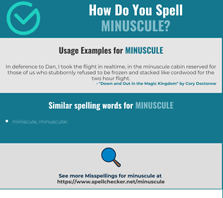 Correct spelling for minuscule
