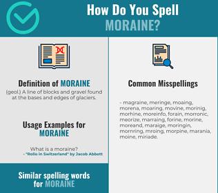 Correct spelling for moraine