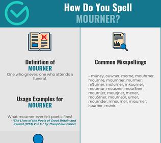 Correct spelling for mourner